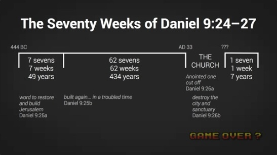 seventy_weeks_chart